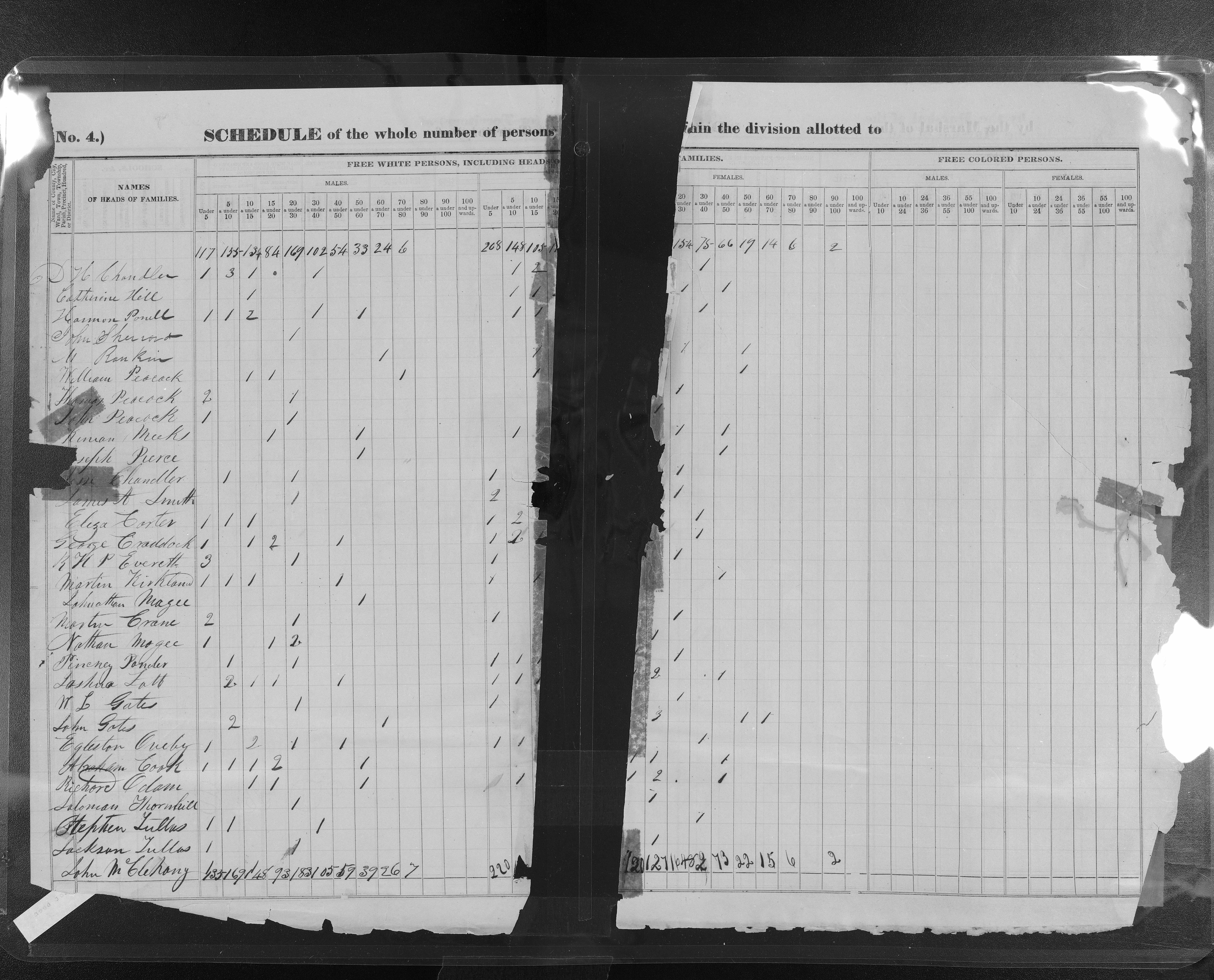 Magees on 1841 Census Simpson Co MS